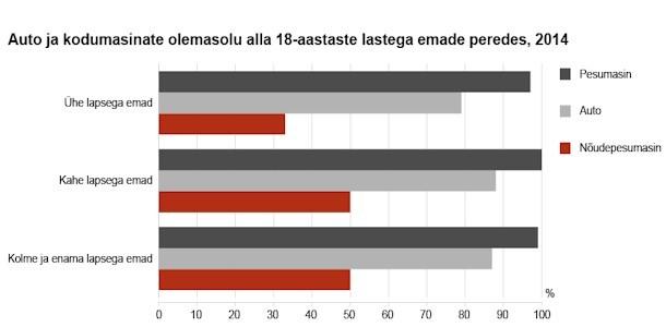 Eesti emad 21. sajandil